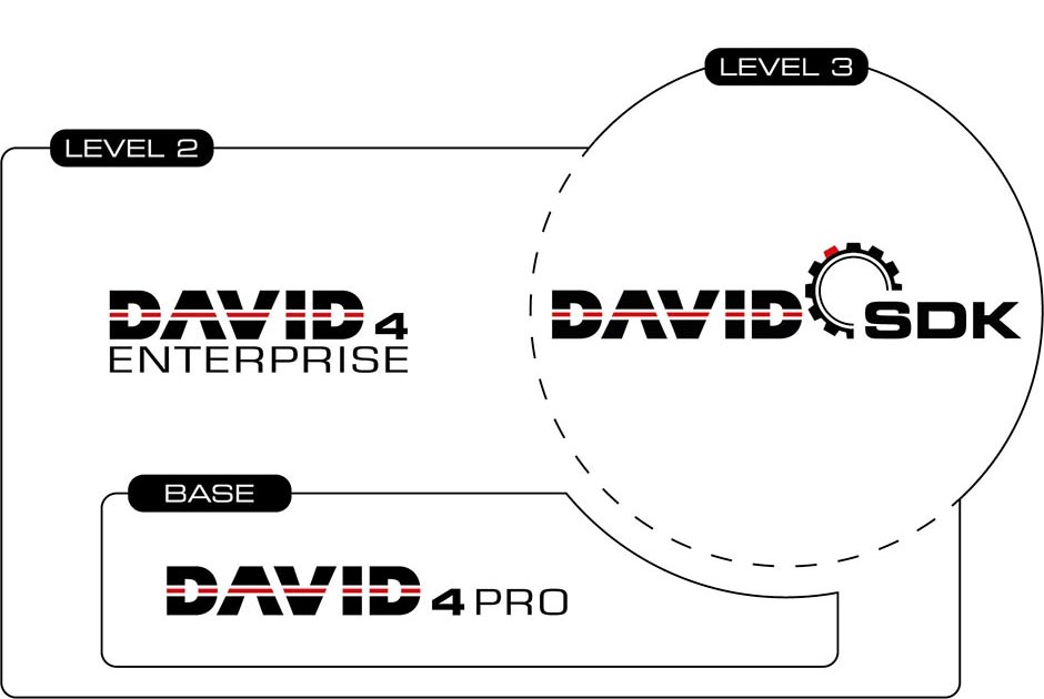 David Pro Software